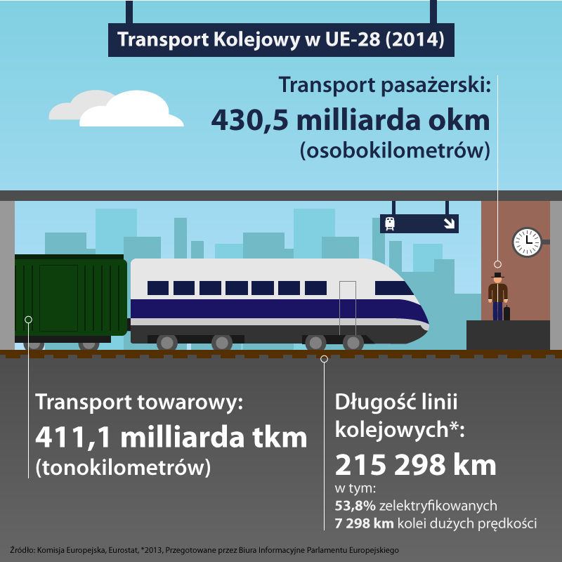 railways-in-eu-pl