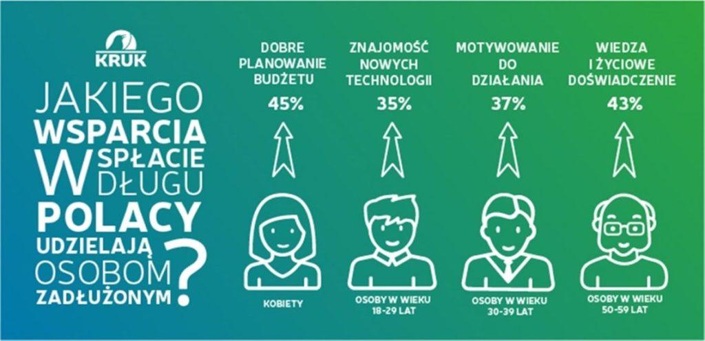 infografika...