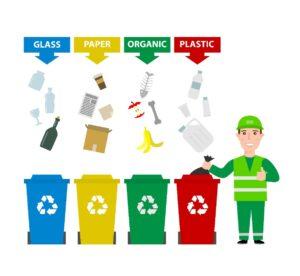 Gospodarka odpadami komunalnymi